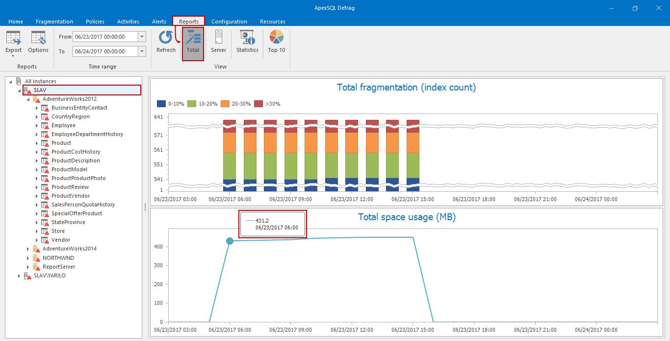Monitor Sql Server Index Size