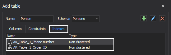 Automatically created indexes when the unique option is checked