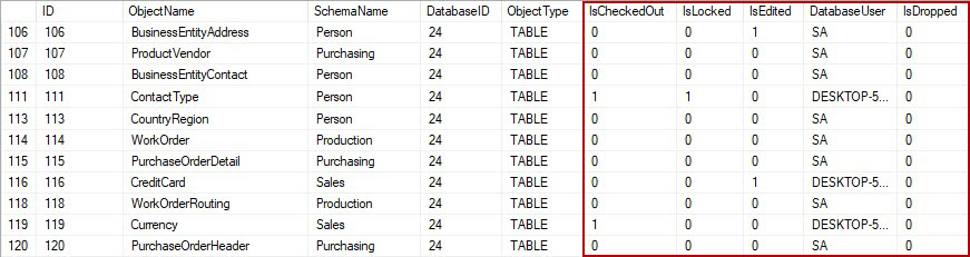The framework table ApexSQL_SourceControl.Objects