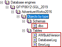 The generated documentation contains the selected schema and tables