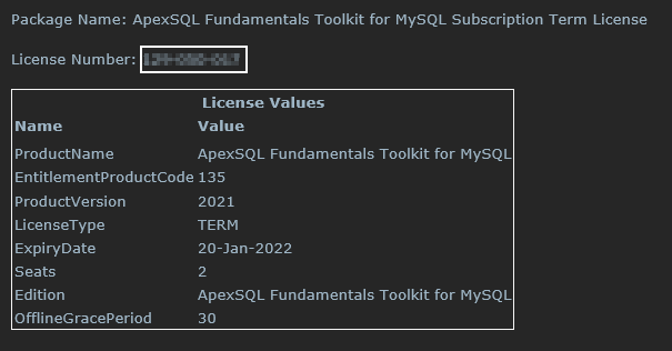 ApexSQL fundamentalist Toolkit for MySQL Subscription